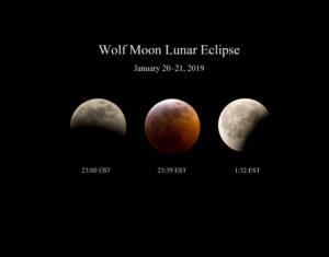 January 2019 Lunar Eclipse